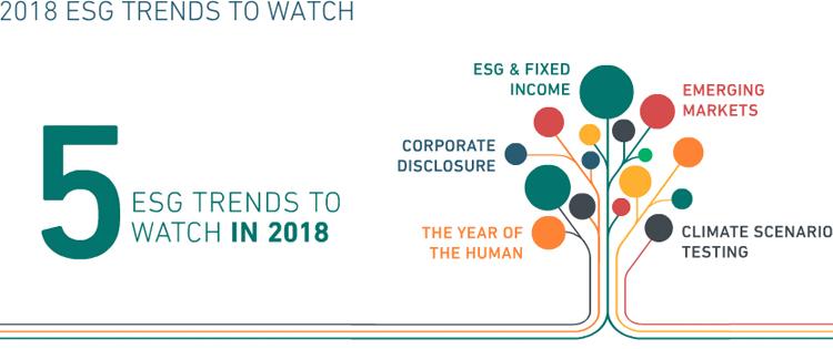 MSCI 2018 ESG - GreenMoneyJournal.com